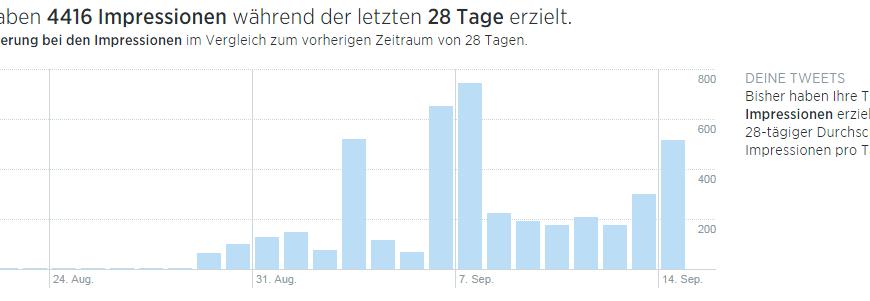 Screenshot Analytics Twitter